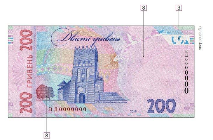 В Украине появятся новые банкноты: как распознать подделку