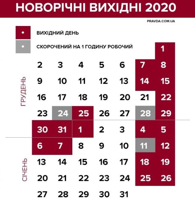 Новогодние выходные 2020: как будут отдыхать украинцы