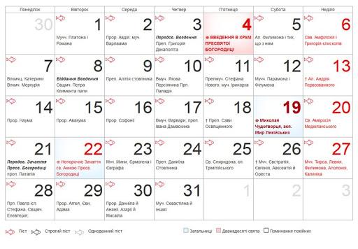 Церковный календарь 2020: религиозные праздники отмечают в декабре