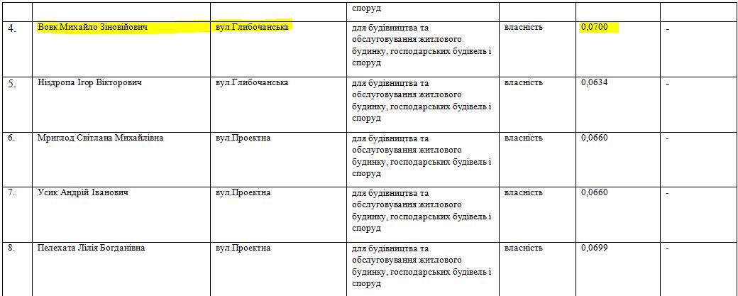 Wolf 2 566818 Dzjowcem