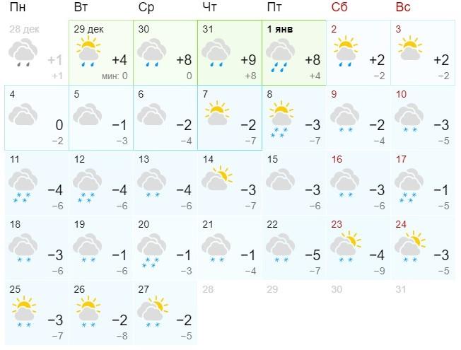 Засипле снігом: синоптики дали прогноз погоди на січень 2021 року