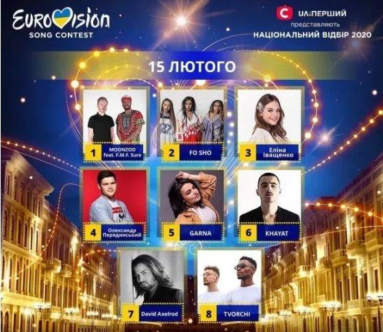 Нацвідбір на Євробачення-2020: названо учасників другого півфіналу