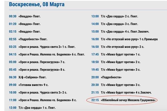"""Український телеканал потрапив у гучний скандал через святкування """"8 березня"""""""