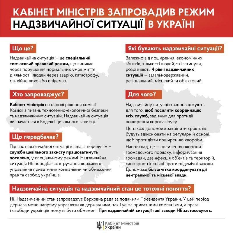 Режим надзвичайної ситуації в Україні: що це означає