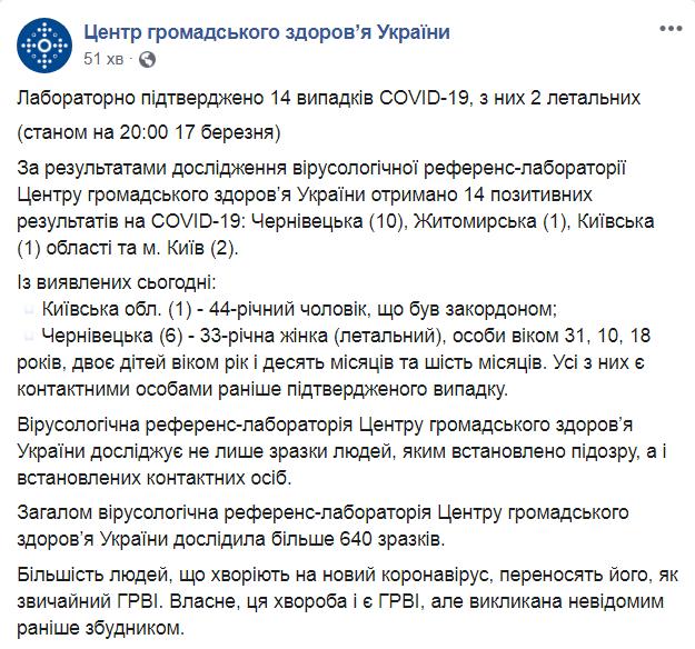 В Україні зафіксовано 7 нових випадків коронавірусу COVID-19: що відомо