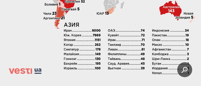 Коронавирус в Украине: работодателям сделали важное разъяснение