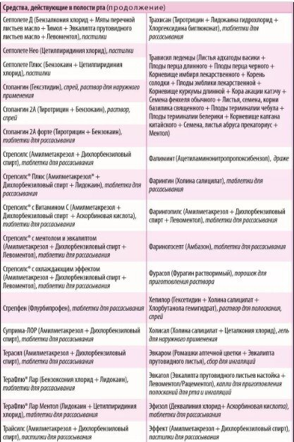 Комаровский назвал лекарства, которые должны иметь украинцы на случай коронавируса