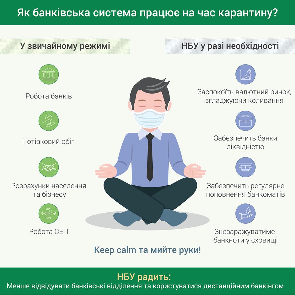 Нацбанк призвал украинцев не ходить в банки