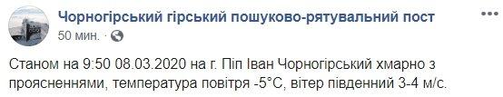 Україну на 8 березня засипало снігом: фотофакт