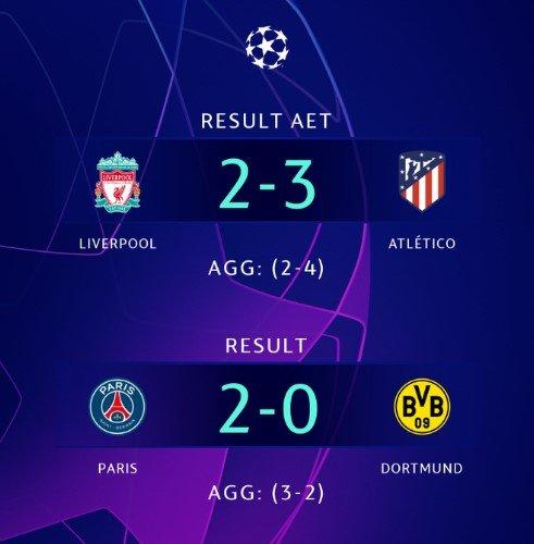Ліга чемпіонів: ПСЖ і Атлетико пробилися в чвертьфінал
