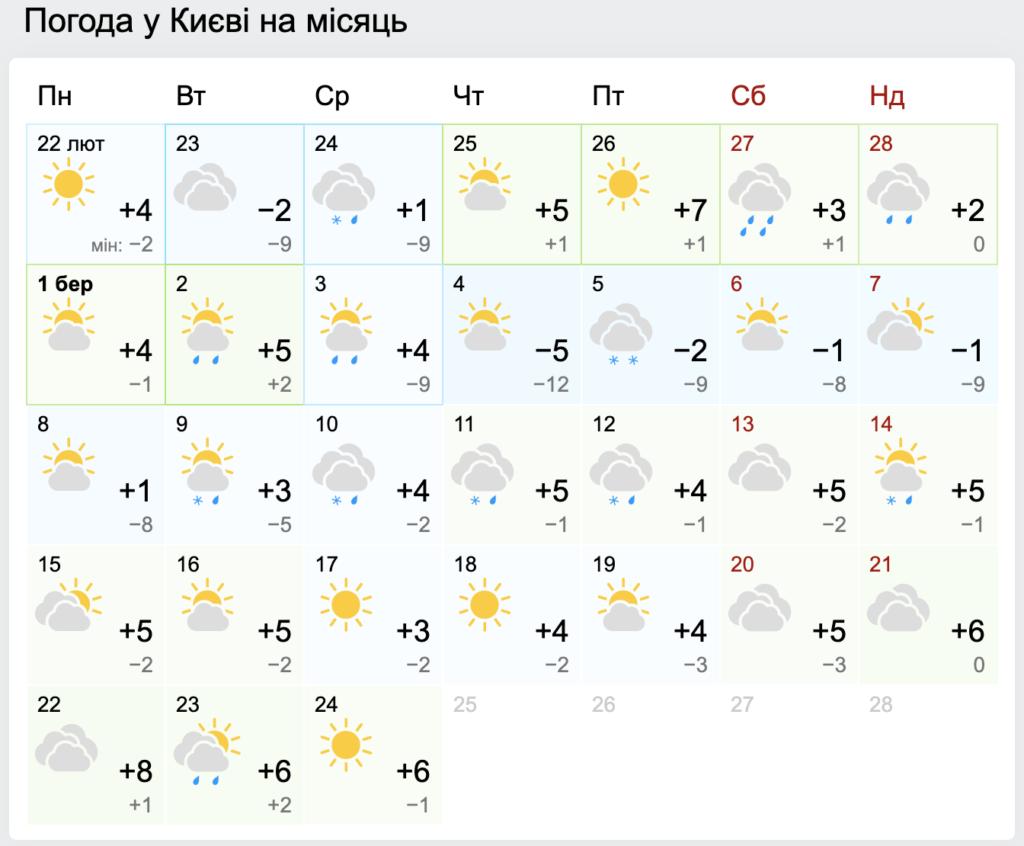 От морозов к жаре: появился прогноз погоды на март в Украине
