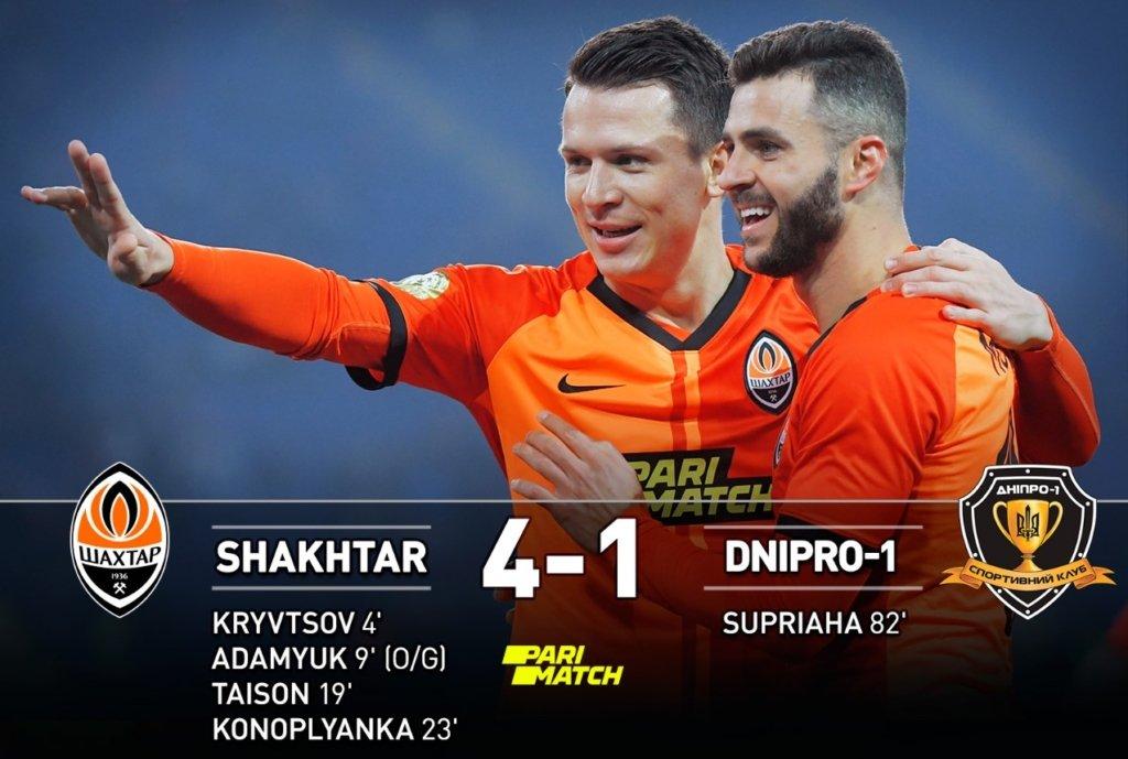 Шахтар розгромно виграв у Дніпра-1
