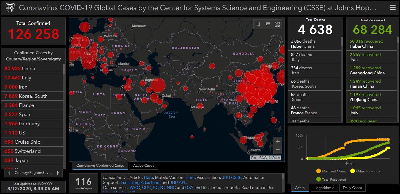 Сотні нових смертей: коронавірус перекинувся на Європу