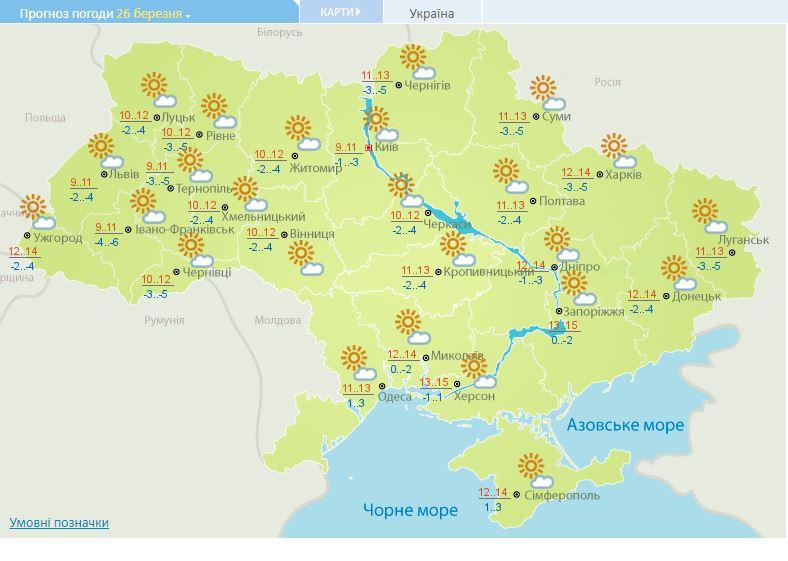 Весна повернулася: синоптики дали прогноз погоди на сьогодні