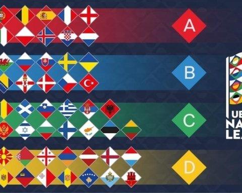 Жеребьевка Лиги Наций: где смотреть и кто может попасться сборной Украины