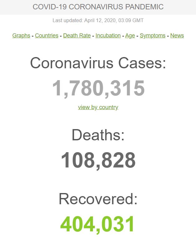Коронавирус в мире: обновленные данные пандемии COVID-19 по странам