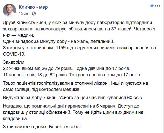 В Києві значно зросло число хворих  COVID-19, одна людина померла