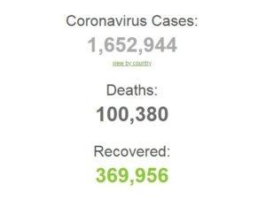 Коронавірус в світі: названо шокуючу кількість померлих від COVID-19
