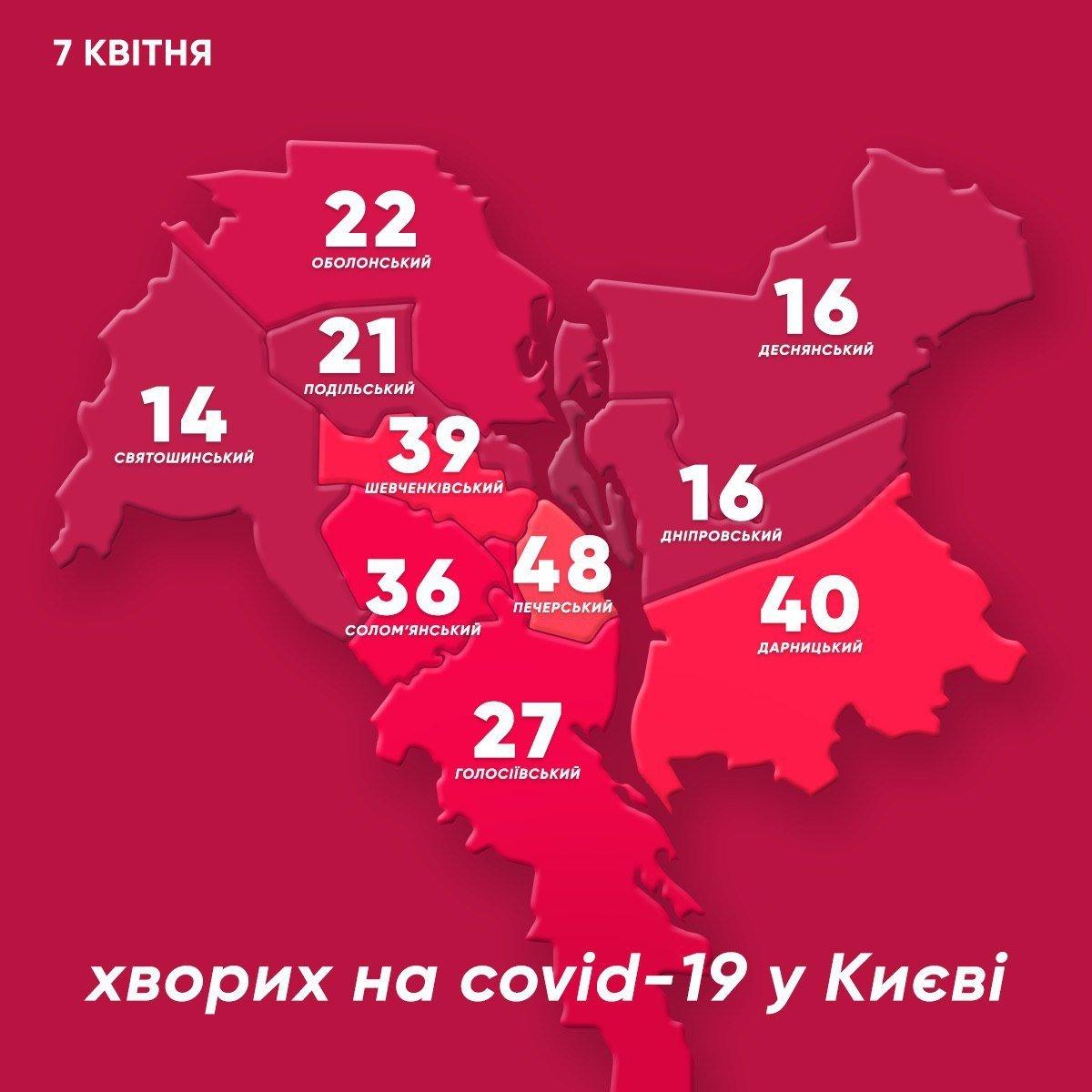 У Києві можу посилити карантин: Кличко зробив заяву