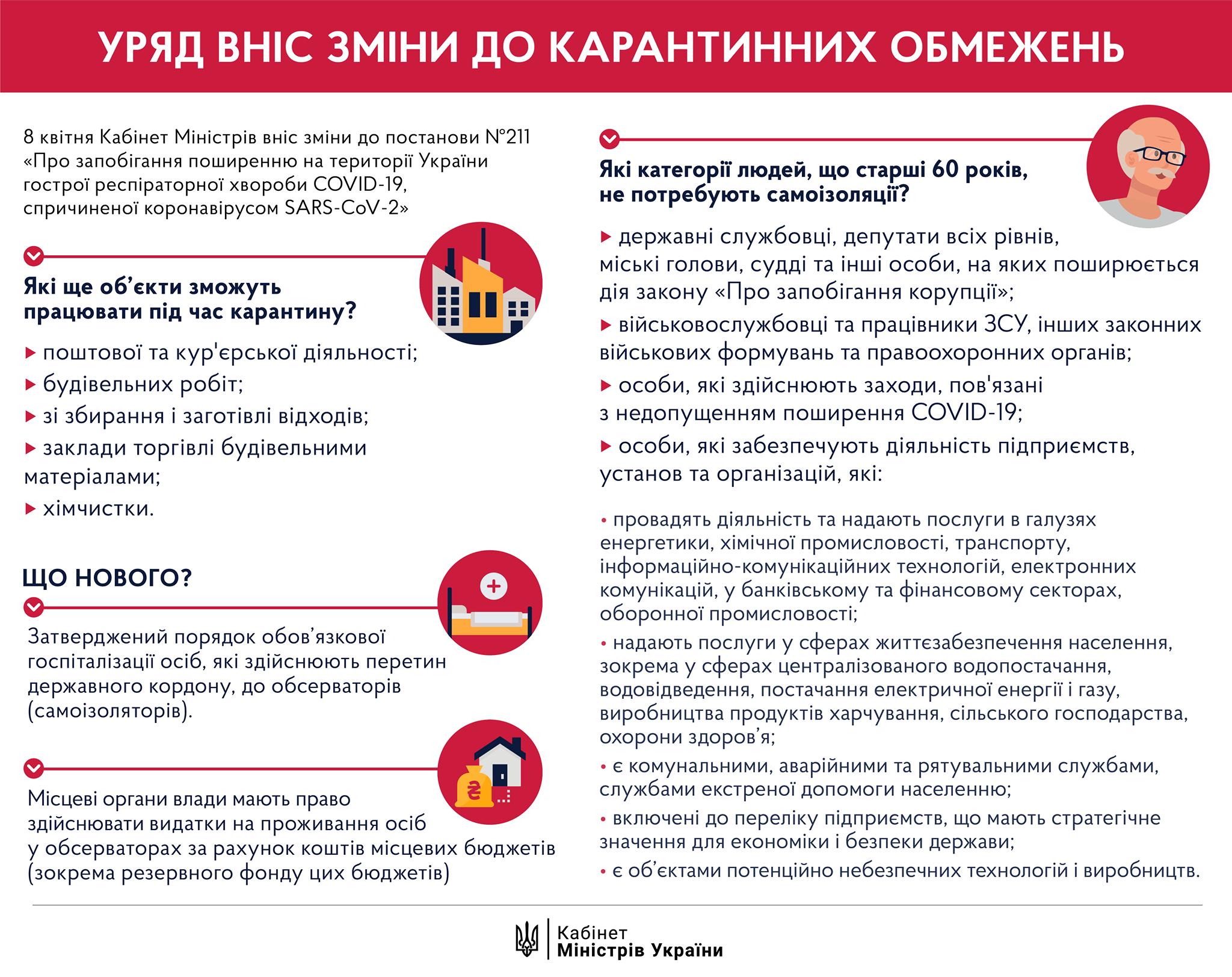 В Україні ослабили карантин: хто тепер може працювати