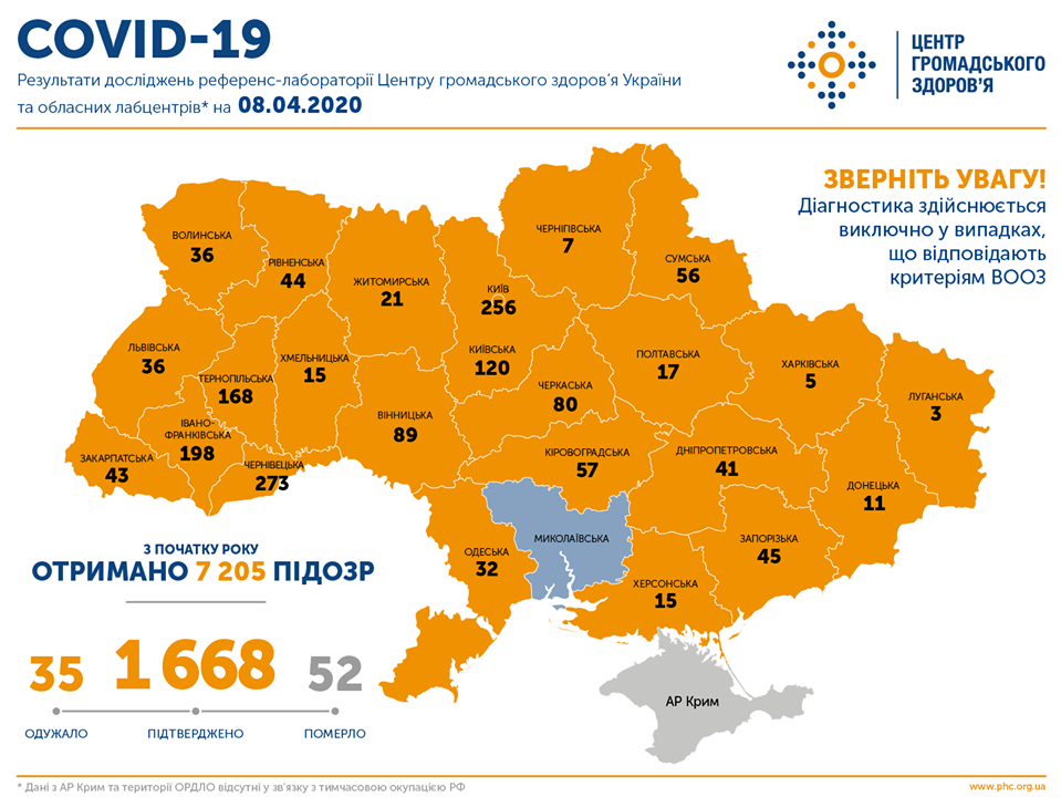 В Украине резко возросло число смертей от коронавируса: статистика на 8 апреля