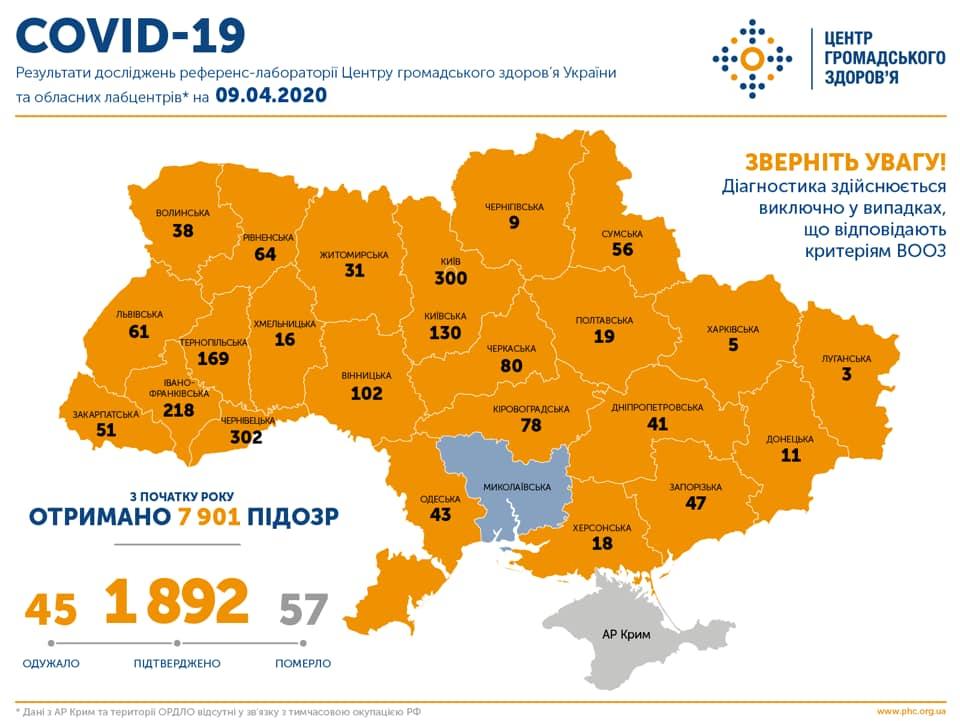 COVID-19 набирає обертів: в Україні за добу захворіли 224 особи