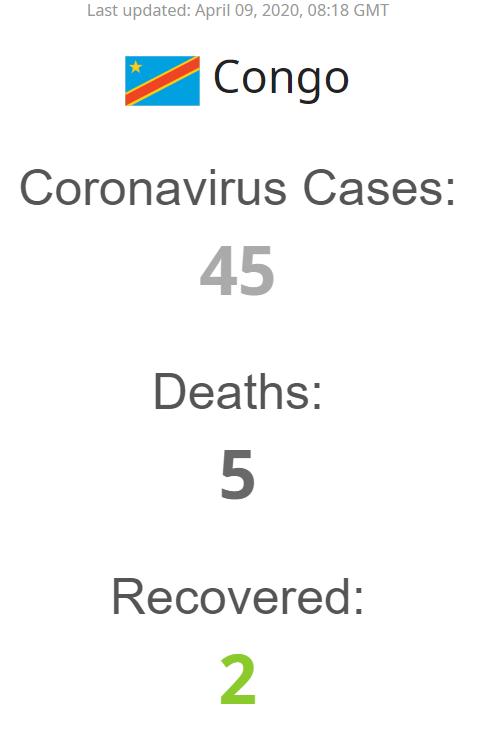 Коронавірус: чому в Україні помирають частіше, ніж одужують