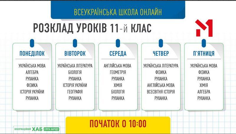Школа онлайн: расписание уроков на ТВ во время карантина