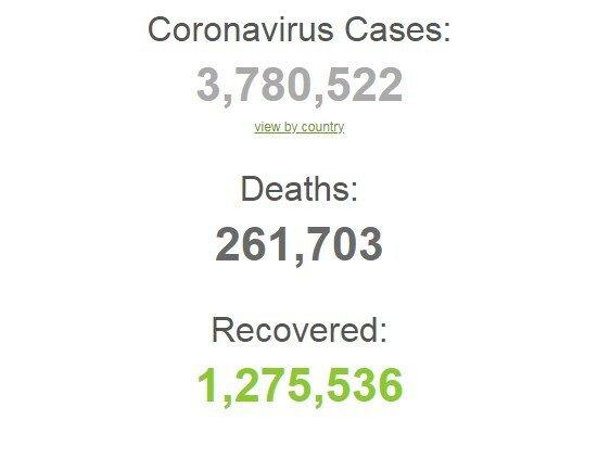 Коронавирус атакует мир: полная статистика по странам на 6 мая