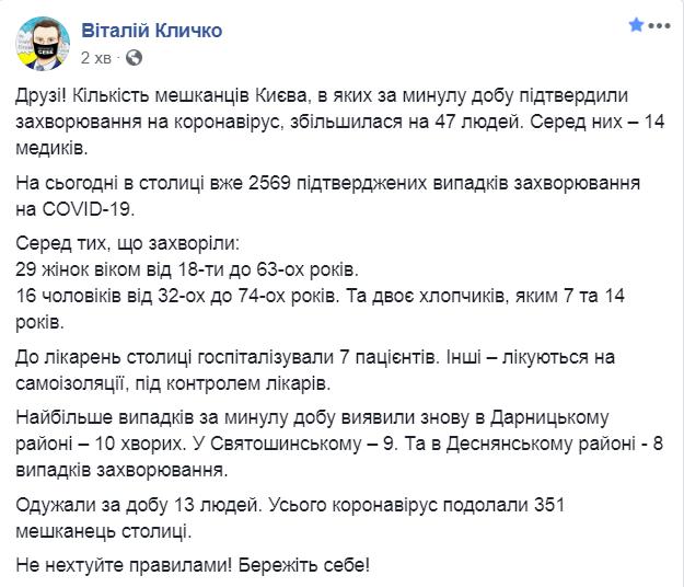 В Киеве новый скачок инфицирования COVID-19, среди больных — медики