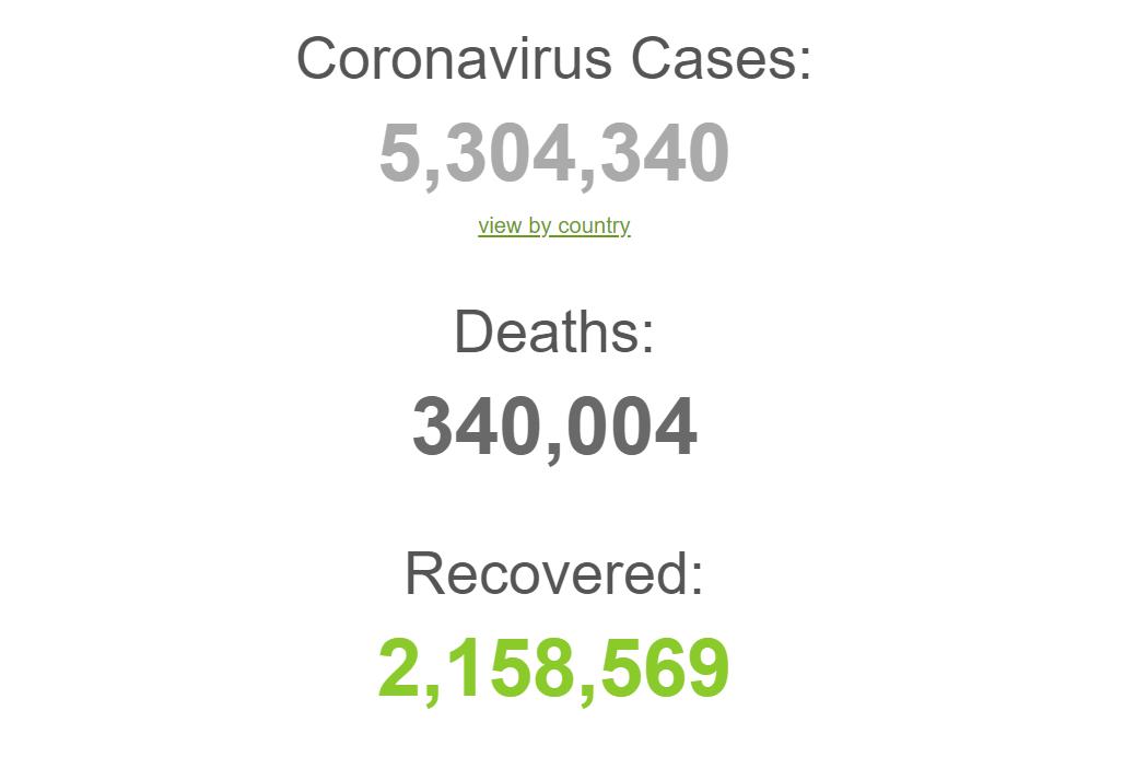 Хроники COVID-19: на второе место по уровню заражения вышла Бразилия