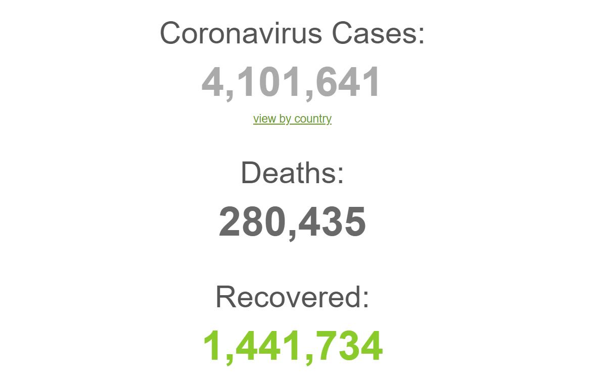 Коронавирус убил более 280 тысяч человек на планете
