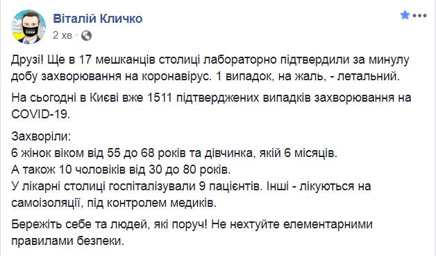 Число інфікованих COVID-19 в столиці перевалило за 1,5 тисячі