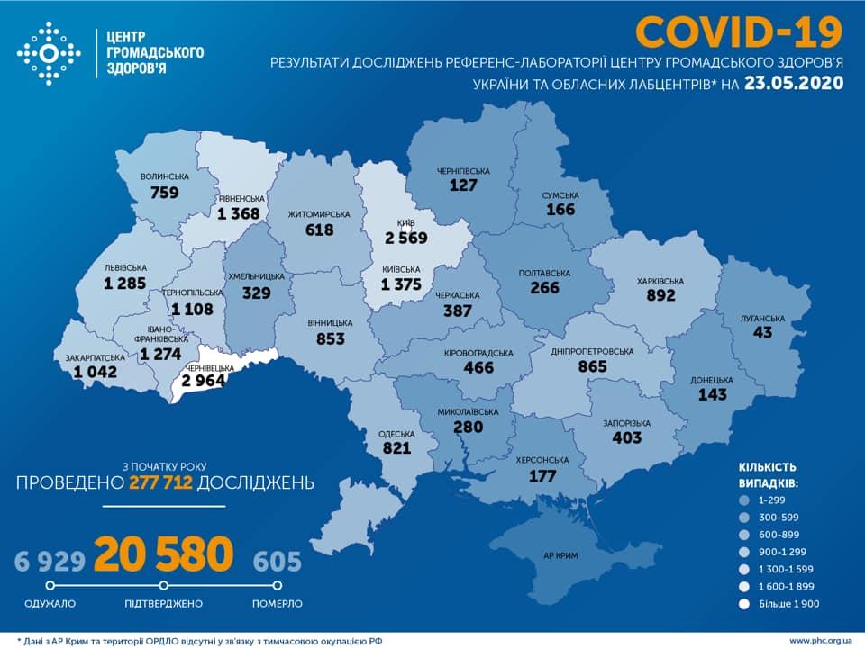 Коронавирус в Украине: жертвами COVID-19 стали более 600 украинцев