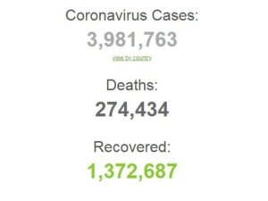 Коронавірус атакує світ: повна статистика по країнах на 8 травня