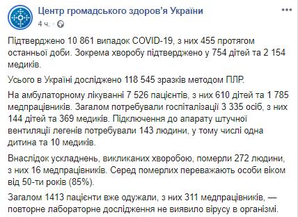 Коронавірусом в Україні заразилися більше двох тисяч медиків