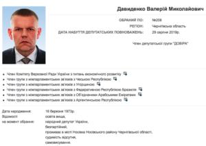 Нардеп Давиденко знайдений мертвим у своєму офісі: деталі трагедії