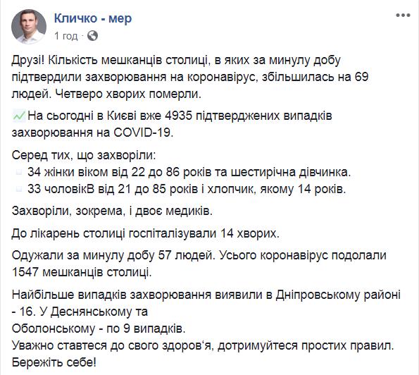 Умерло четыре человека: ситуация с коронавирусом в Киеве остается тревожной