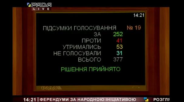 Закон про референдум в Україні ухвалено в першому читанні