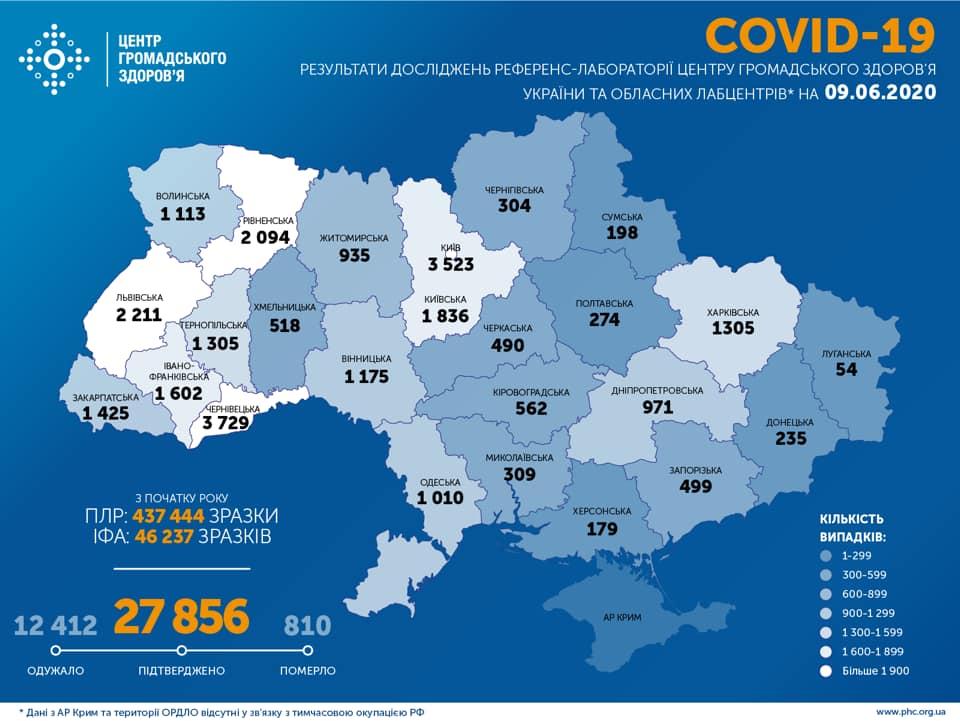 Коронавирус в Украине «исчез» в пяти областях