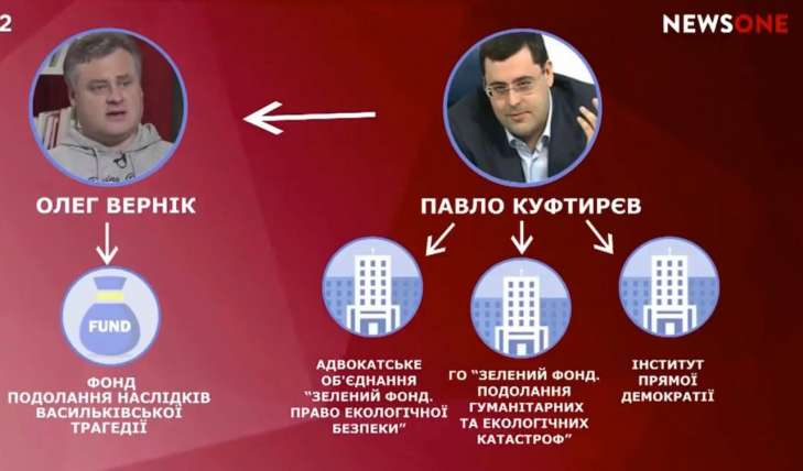 Атака на Николаевский глиноземный завод: как экорейдер Куфтырев стал пешкой в игре Левочкина