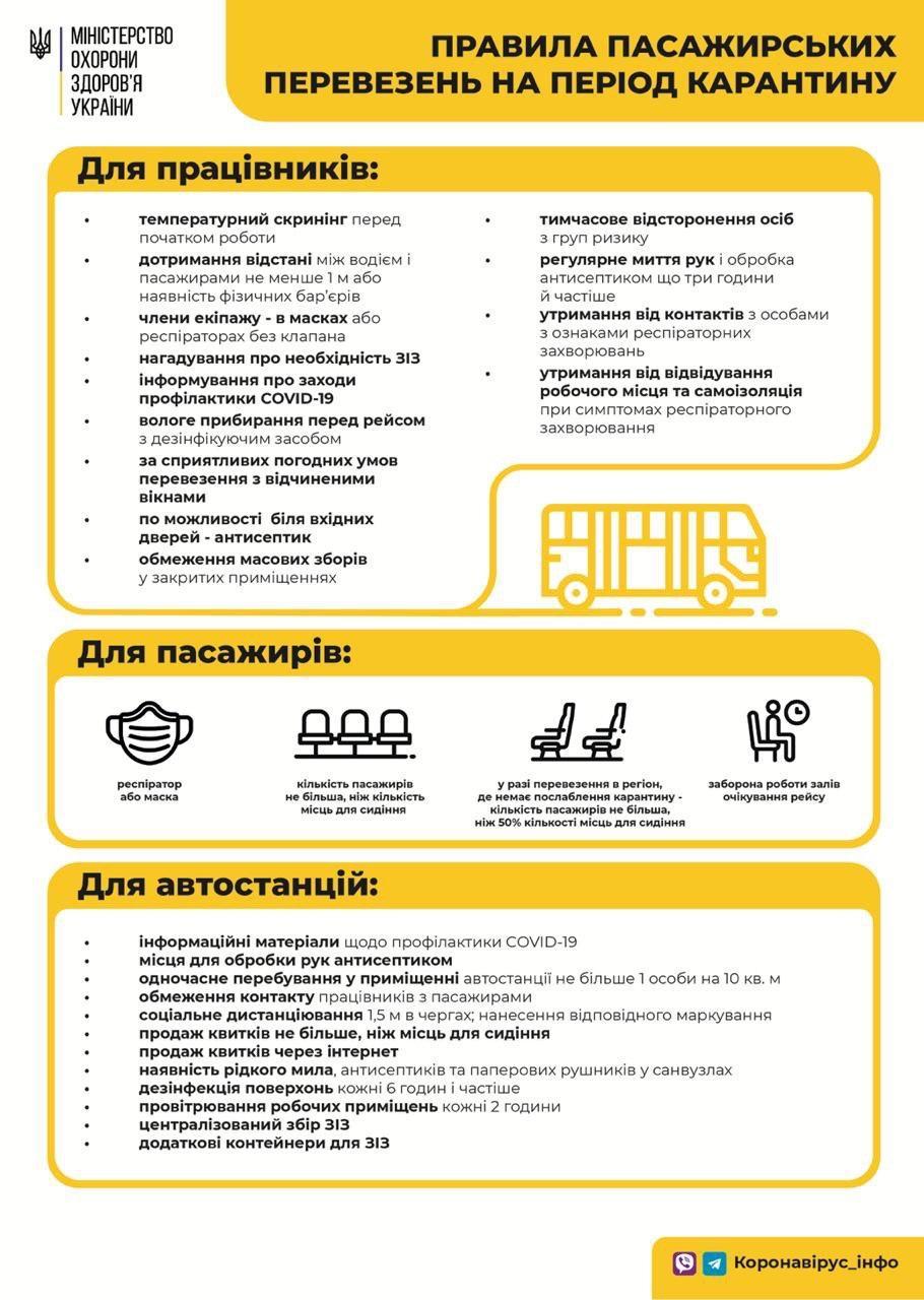 Из-за массовых нарушений правил карантина, в Украине резко ухудшилась ситуация с COVID-19