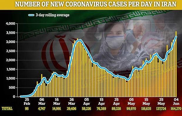Перша країна в світі оголосила про другу хвилю коронавірусу: що відомо на даний момент