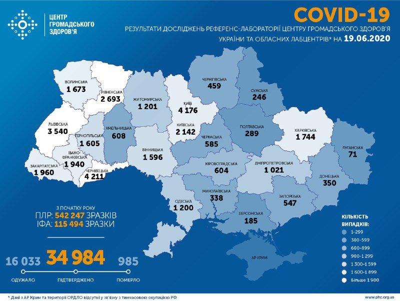 Коронавирус в Украине: какие области стали лидерами по распространению COVID-19