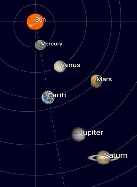Парад планет з 3 на 4 липня: де та коли дивитися