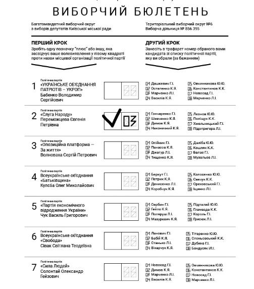 В Раде показали новый бюллетень для выборов в Украине