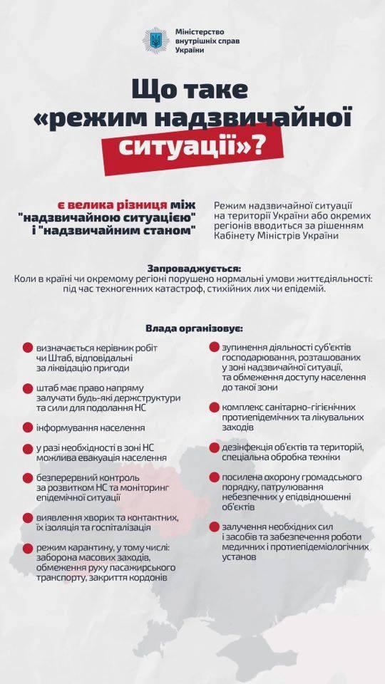 В Украине продлили режим чрезвычайной ситуации: как он действует