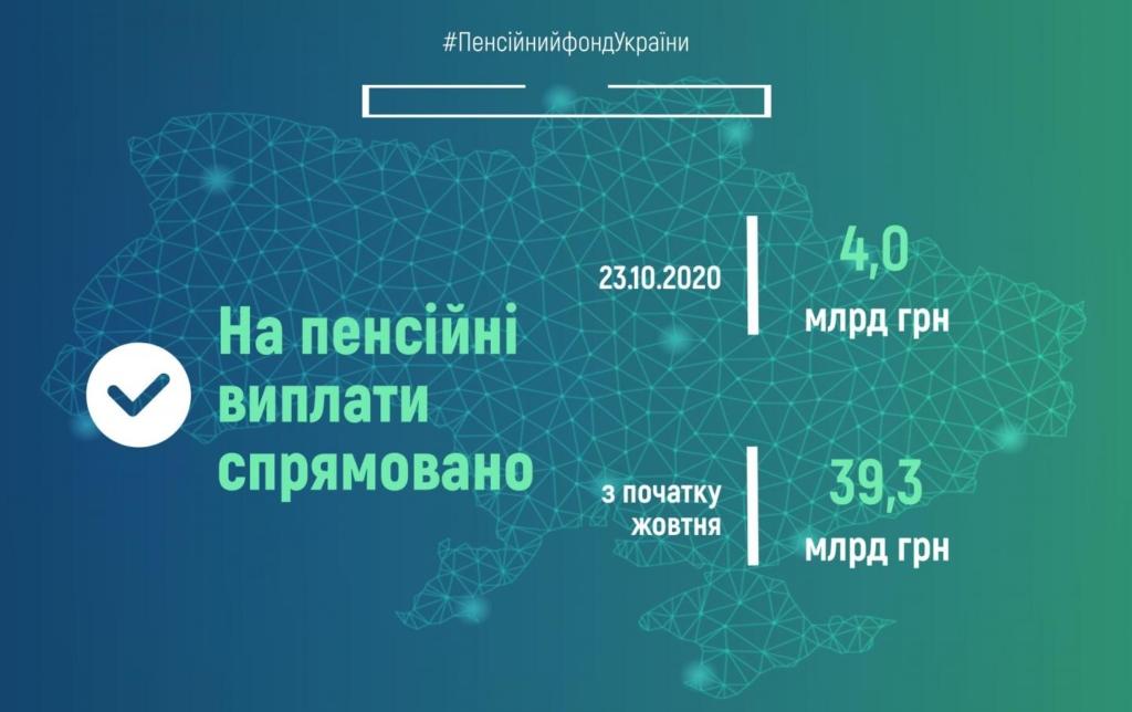 Пенсия в Украине: в ПФУ сообщили важные новости о пенсиях за октябрь