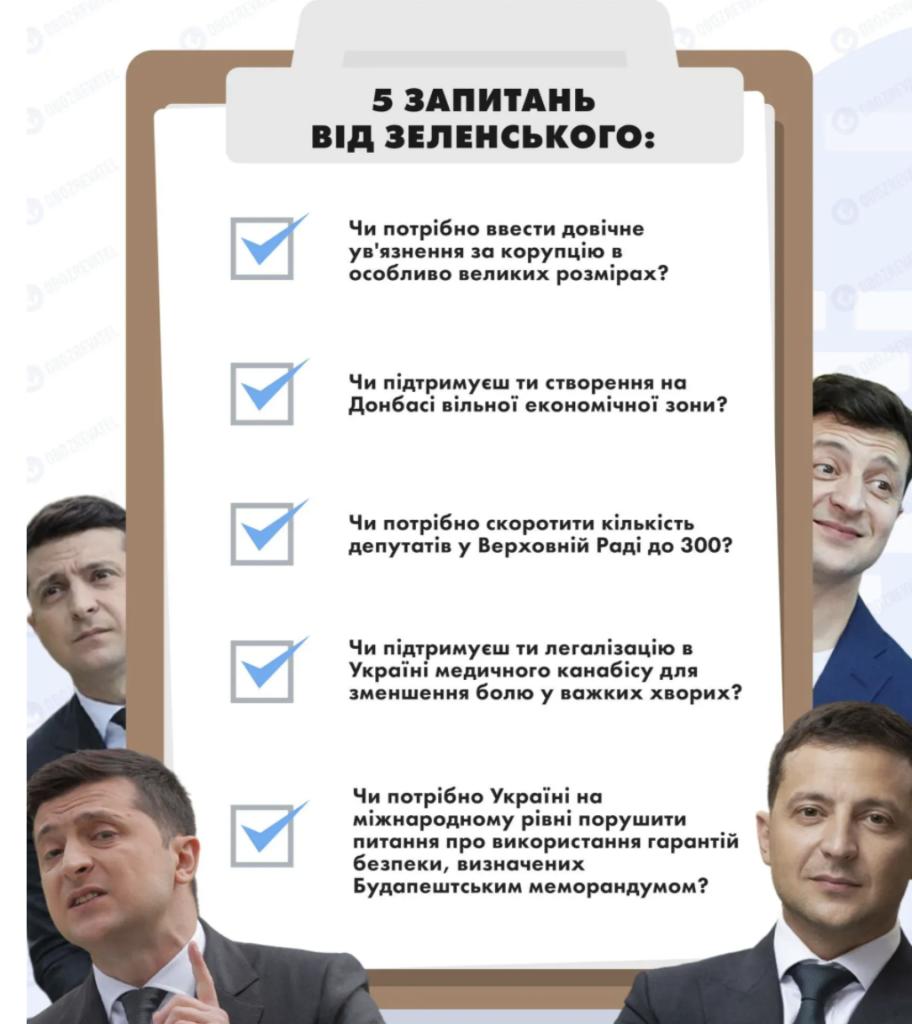 МВД призвало украинцев не нападать на волонтеров с вопросами от Зеленского