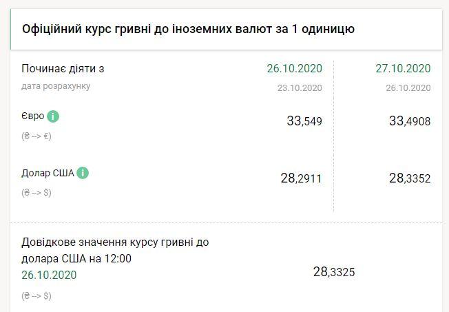 Гривна будет укрепляться: аналитик дал прогноз до конца месяца